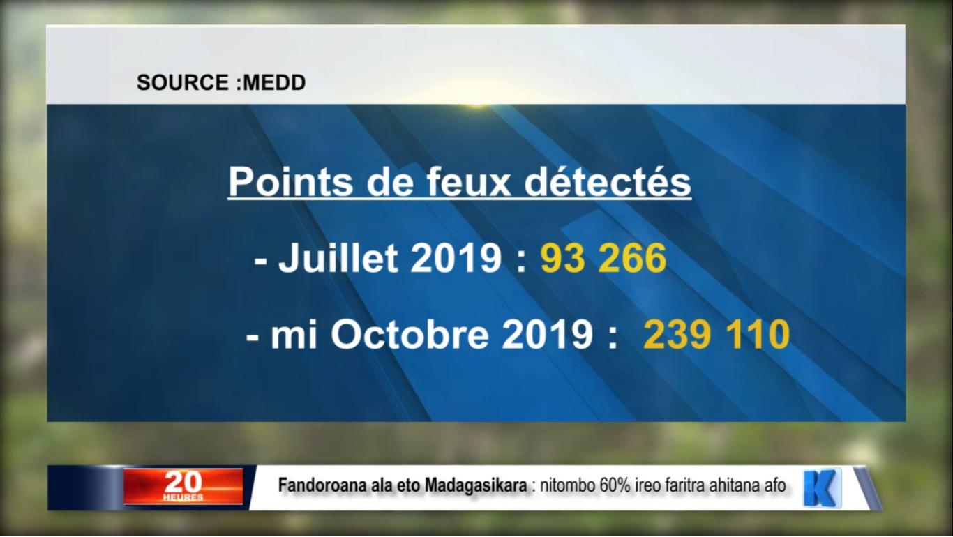 VIDEO. Les chiffres sur les feux de brousse à Madagascar dépassent l'entendement